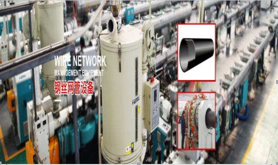 钢丝网管生产