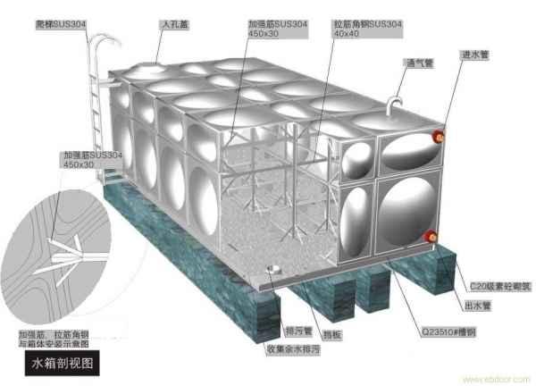 不锈钢水箱供应商