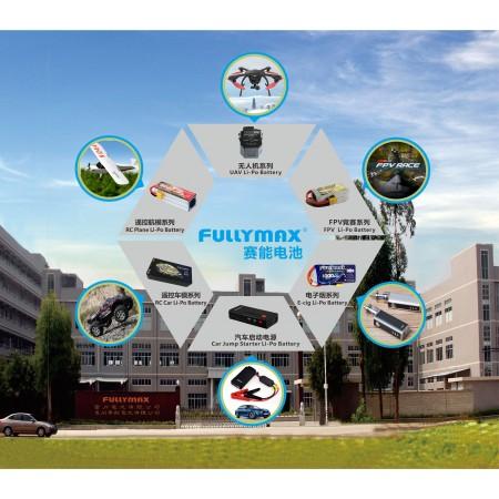 超高续航锂电池生产厂家