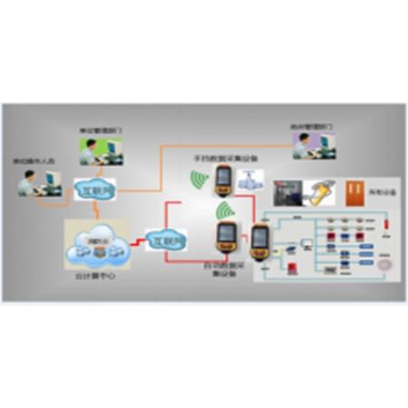 智能消防设备供应商