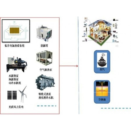 综合能源站系统设备