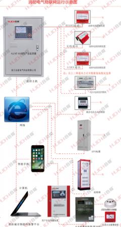 消防电气物联网解决方案