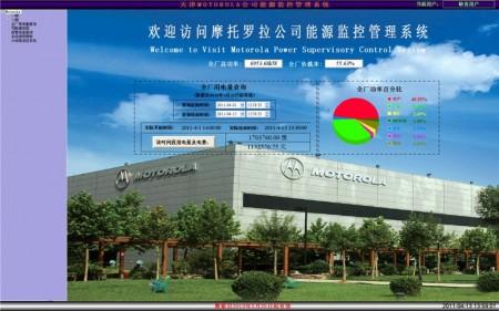 鄭州JZN03-31智能低壓控制器