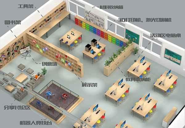 创客信息化实验室