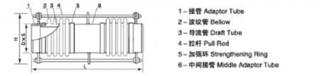 复式轴向型金属膨胀节