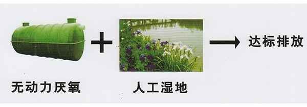 地埋污水处理设备|地埋污水处理设备销售价