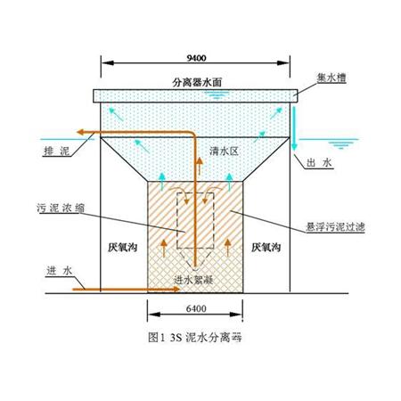 电路 电路图 电子 户型 户型图 平面图 原理图 450_450