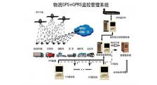 车辆管理北斗GPS订制