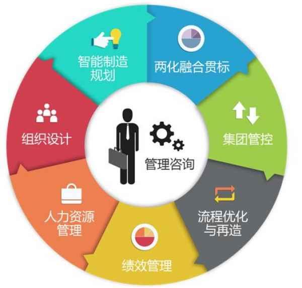 首页 北京机械工业自动化研究所 制造业信息化