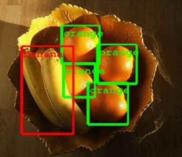 图像识别技术平台