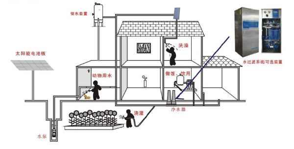 煜林枫新能源技术(北京)有限公司成立于2003年。是一家专业从事新能源技术研究开发和市场推 广应用的企业,经营范围涉及可再生能源、余热利用、环境治理、化工及原材料等领域。公司总部位于北京市丰台科技园西四环国润商务大厦,并在吉林、沈阳、河北、青岛、加拿大设有联络处。<br /> <br /> 公司致力于新能源技术应用与推 广,与相关院所、机构联合,在太阳能、风能、生物质能及其他新能源方面开展工作,尤其是在太阳能直流水泵应用技术、太阳能与空气能结合干燥技