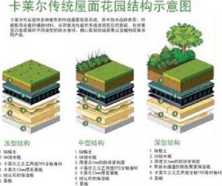 四川卡莱屋面防水系统
