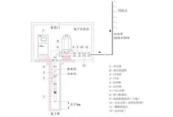 gj4028带锯床电路图
