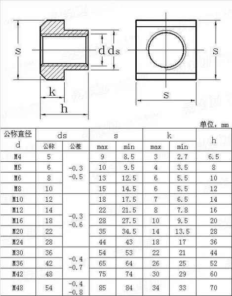 T型槽用螺母
