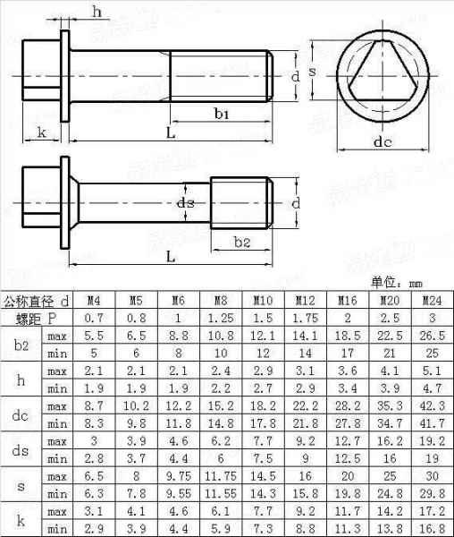 三角头带垫螺钉