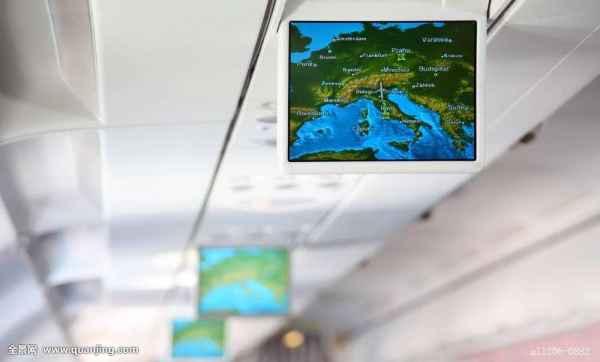 航空专用显示屏