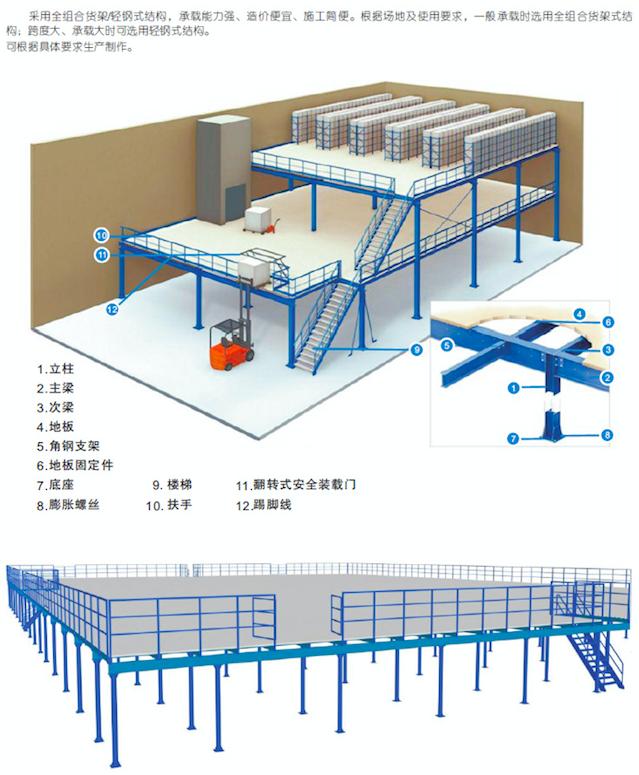 南京钢平台价格