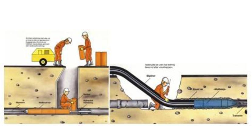 市政雨污管免开挖修复