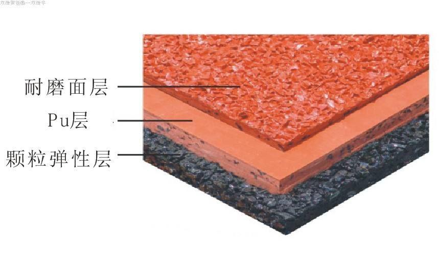 聚氨酯复合型塑胶跑道