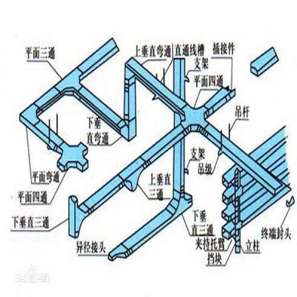 上海梯级式电缆桥架厂家报价