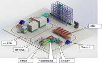 北京智慧工厂4.0厂家