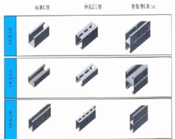 广东C型钢生产厂家