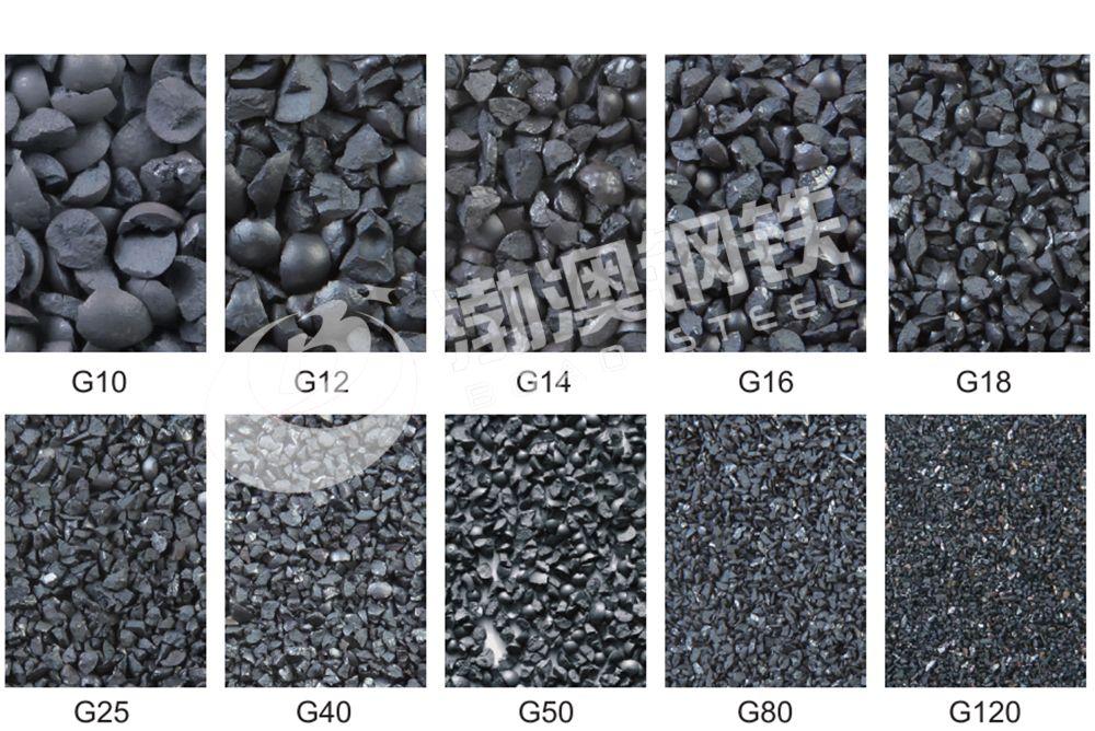 黑龙江钢砂厂家报价