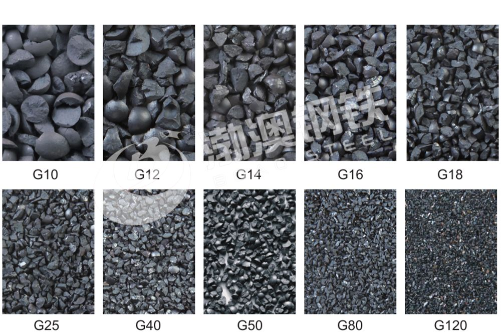 辽宁钢砂价格