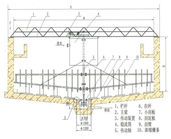 上海ZXN型中心传动浓缩机