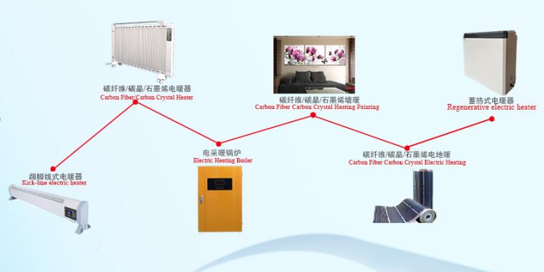 山东碳晶电暖器生产厂家