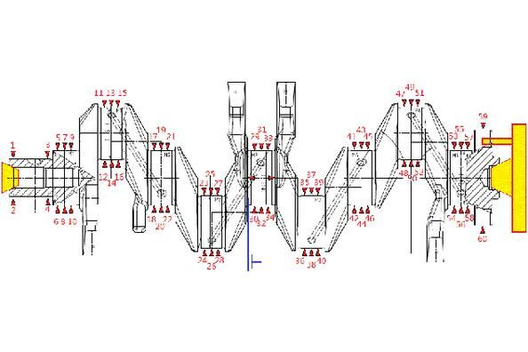 曲軸綜合測量機