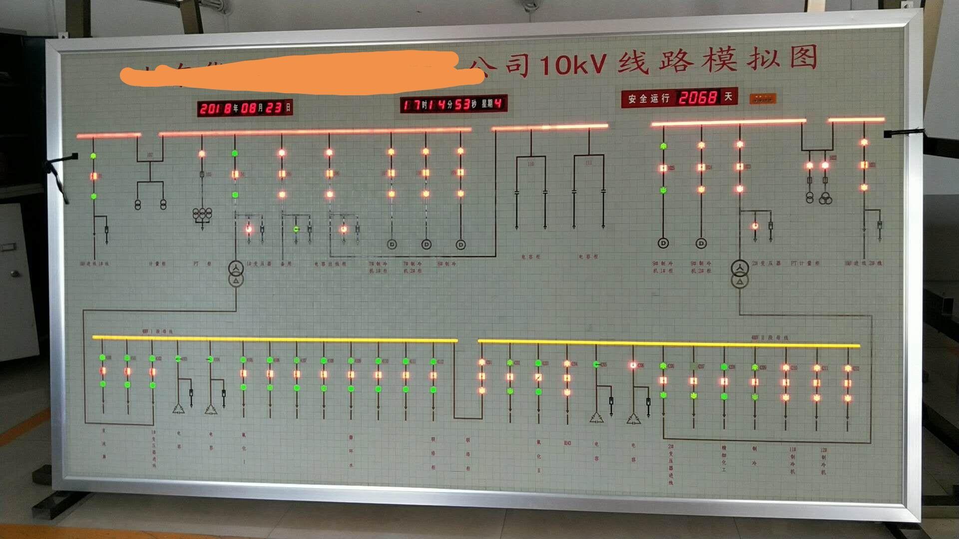 山东落地式模拟屏供应商