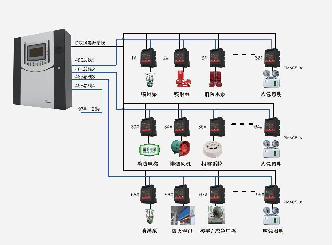 消防设备电源监控平台
