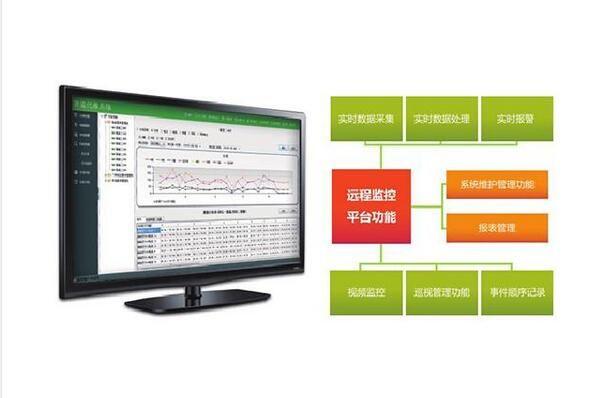 貴州智能系統功能|智能系統功能設備
