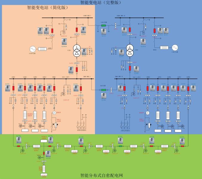 广东智能电网实验设备厂