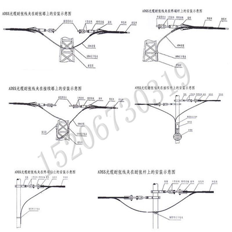 ADSS/OPGW/OPPC电力光缆金具厂家预绞式耐张金具耐张线夹耐张串
