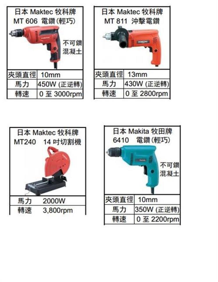 日本牧科牌电钻 冲击电钻 切割机 牧田牌电钻
