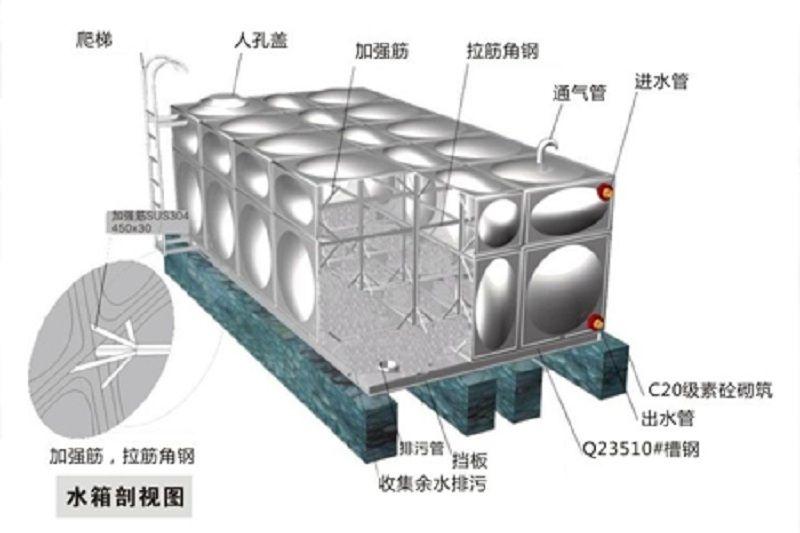 不銹鋼水箱安裝服務