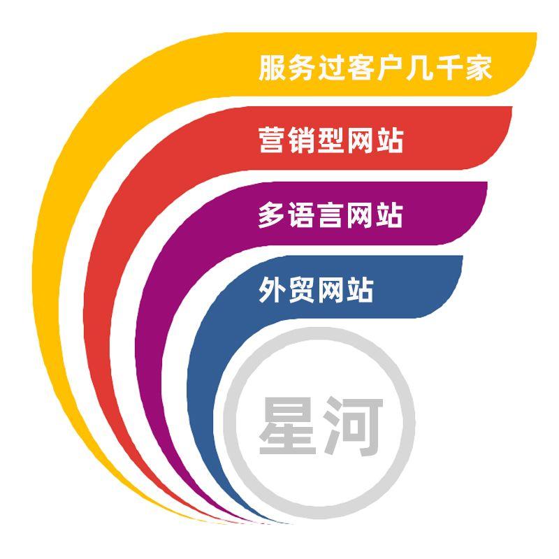 洪梅網站制作 洪梅網頁設計 洪梅網站設計 洪梅網絡公司