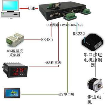 北京USB转485销售