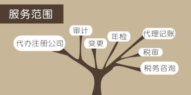 香餑餑華美銀行的優勢