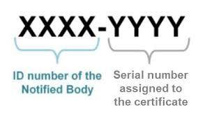 Notified Body_歐盟CE認證機構_公告機構