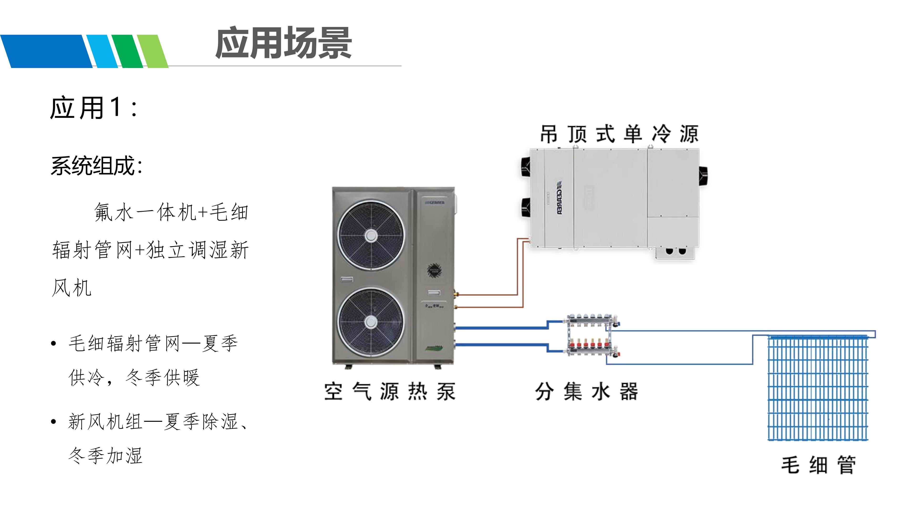 五恒系统产品设备图供应商